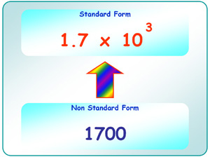 how to get factored form from standard