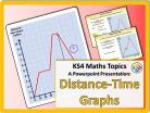 Distance-Time Graphs for KS4