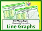 Line Graphs for KS2