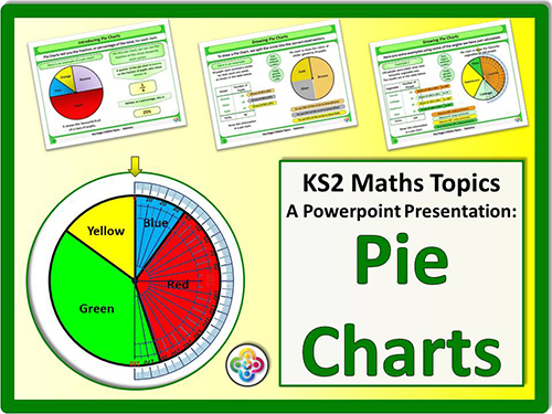 Pie Charts For Ks2 Maths Mental Starters Powerpoint Resources